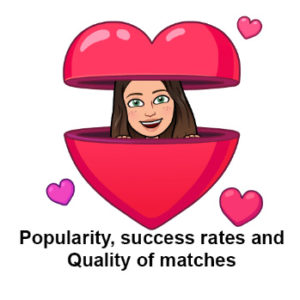 Match vs eHarmony in [year] - 6 Important Aspects Compared! 4