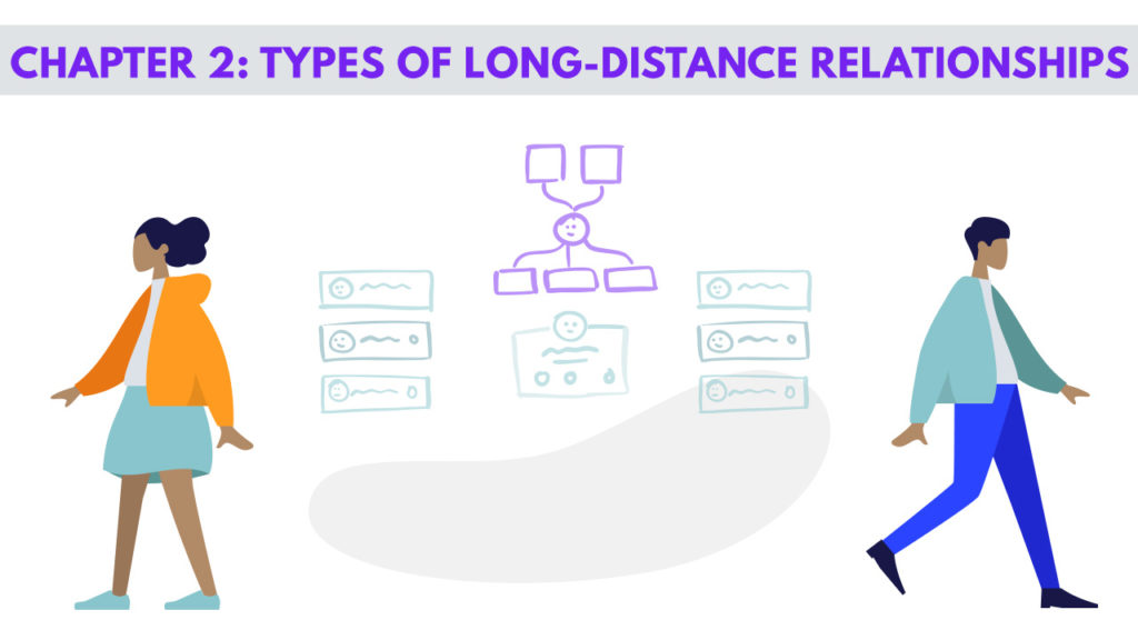 CHAPTER 2 – Types of Long Distance Relationships