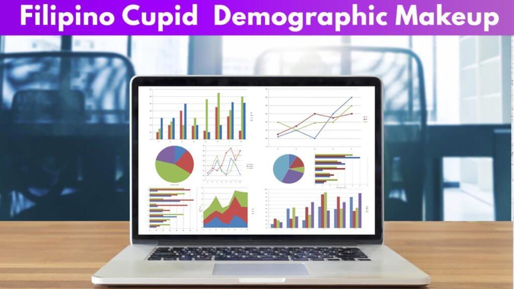 Filipino Cupid Demographic makeup