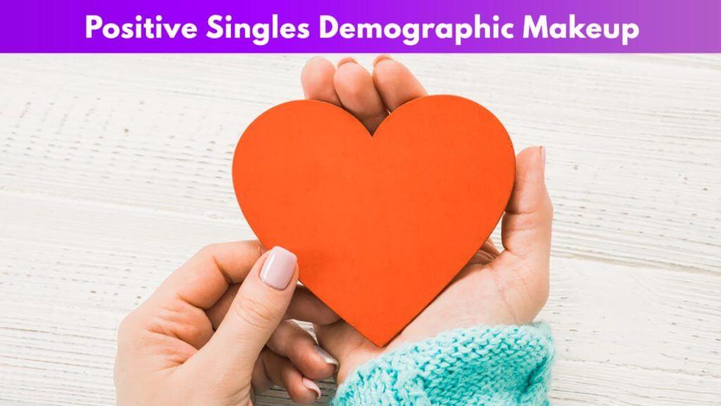 Positive Singles Demographic Makeup