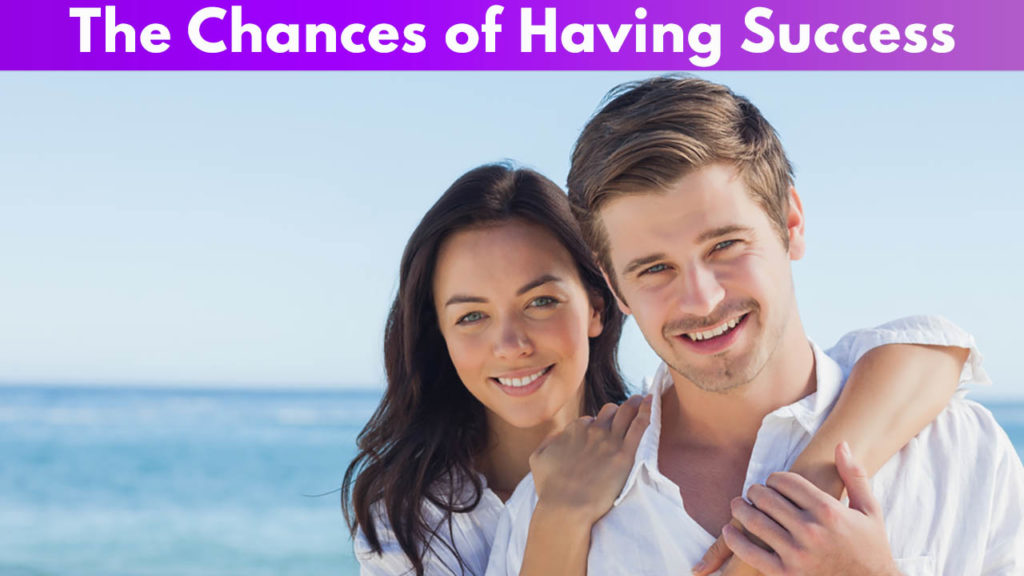 The chances of having success 9