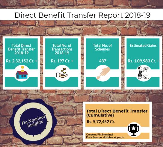 Direct Benefit Transfer Report 2018-19