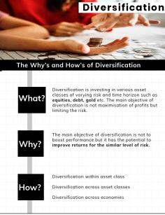 Diversification_main
