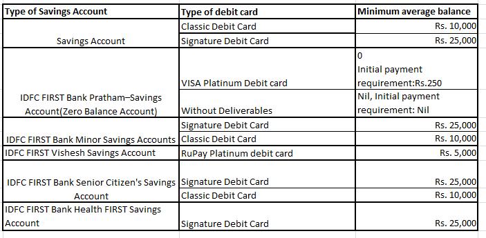 types-savings-account