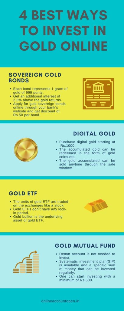 ways to invest in gold online