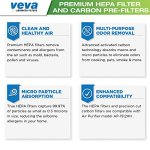 2-Premium-True-HEPA-Filter-Including-8-Carbon-Pre-Filters-compatible-with-AP-1512HH-CW-Air-Purifier-2-Year-Value-Pack-by-VEVA-Advanced-Filters-0-1