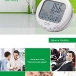 AZ-7788-Desktop-Indoor-Air-Quality-Monitor-Carbon-Dioxide-Temperature-Humidity-Meter-0-0