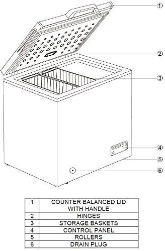 Avanti CF106B0W 44″ Freezer with White Door, Manual