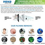 Complete-Premium-True-HEPA-Replacement-Filter-3-Pack-Including-4-Precut-Activated-Carbon-Pre-Filters-for-HPA300-compatible-with-HW-Air-Purifier-300-and-Filter-R-by-VEVA-Advanced-Filters-0-2