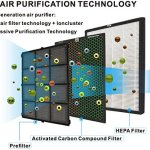 Green-Air-Purifiers-Green-Air-Encore-HEPA-and-Carbon-Filter-Air-Purifier-with-IonCluster-Technology-0-1