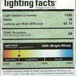 Hampton-Bay-Universal-Ceiling-Fan-LED-Light-Kit-0-1