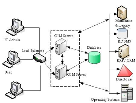 gallery of harness hei gm wiring diagramfor2006  microsoft ideny manager  diagram - auto electrical wiring diagram on
