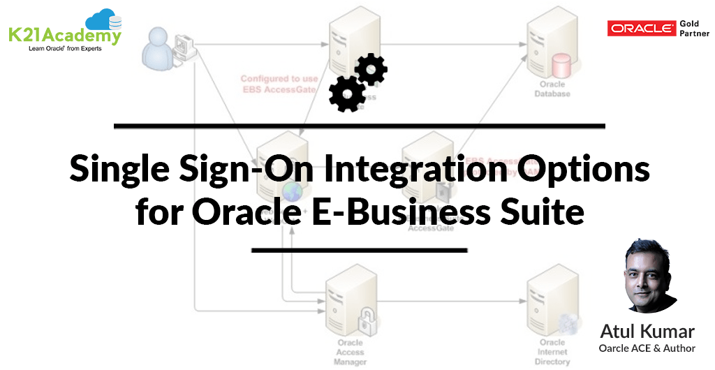 Single Sign-On Integration Options for Oracle E-Business Suite