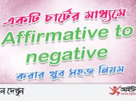 Affirmative to negative করার খুব সহজ নিয়ম  