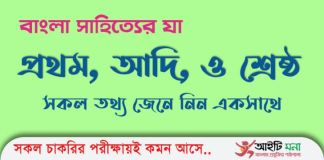 All Important Questions about Bengali Literature