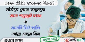 HSC-admission-2019