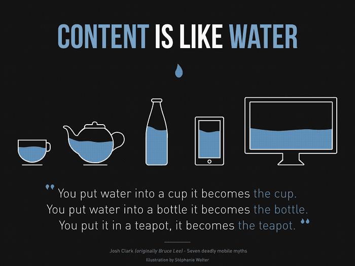 Le contenu est comme l'eau
