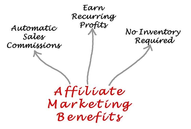 beneficios del marketing de afiliados