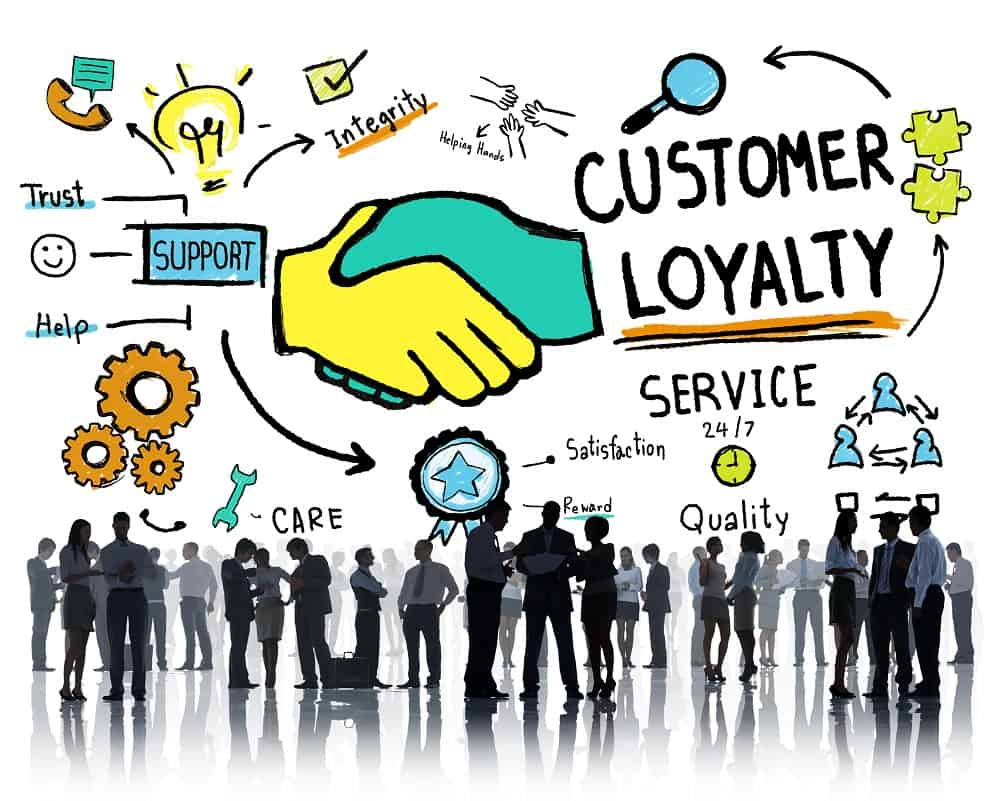 customer loyality_high_ticket_offer