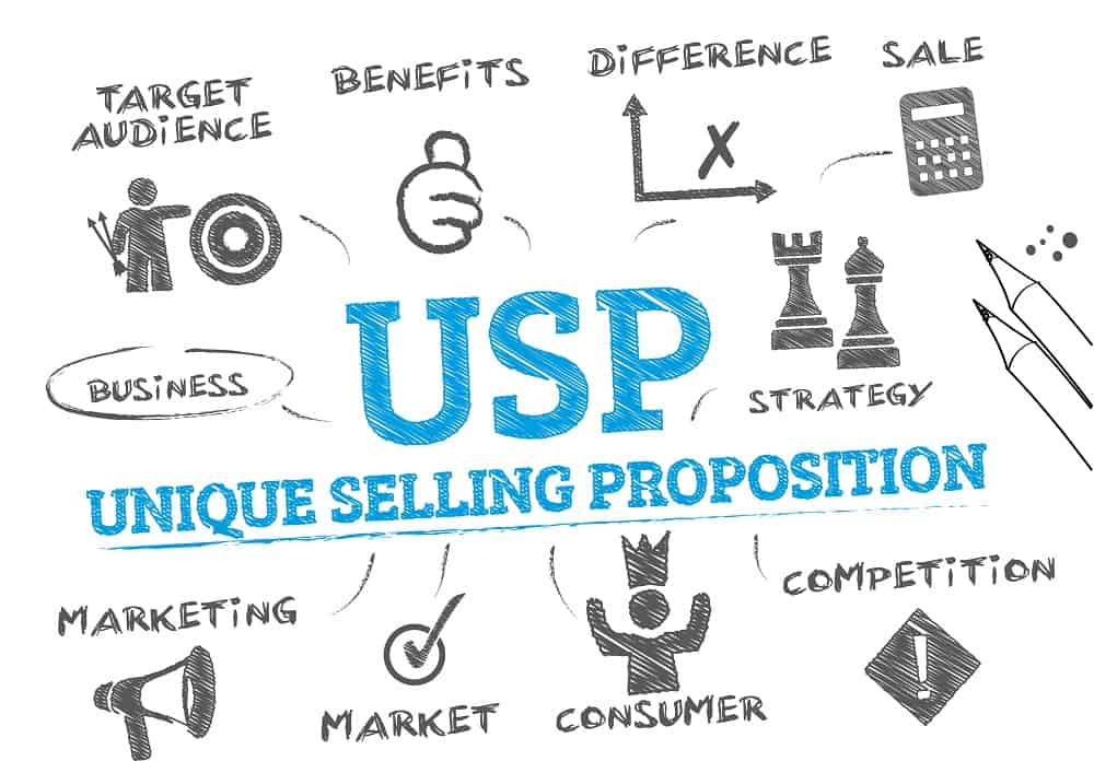 unique selling proposition - usp