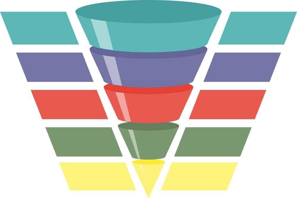 best sales funnel builders