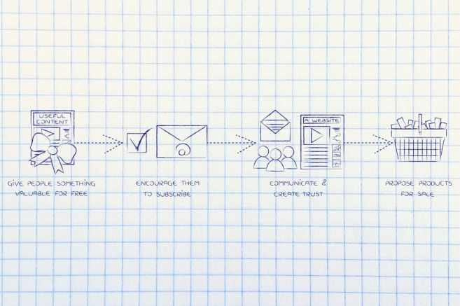 Convert visitors into email subscribers