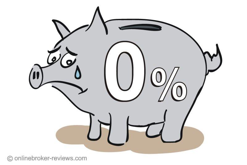 Cartoon Zero Percent On Savings Accounts