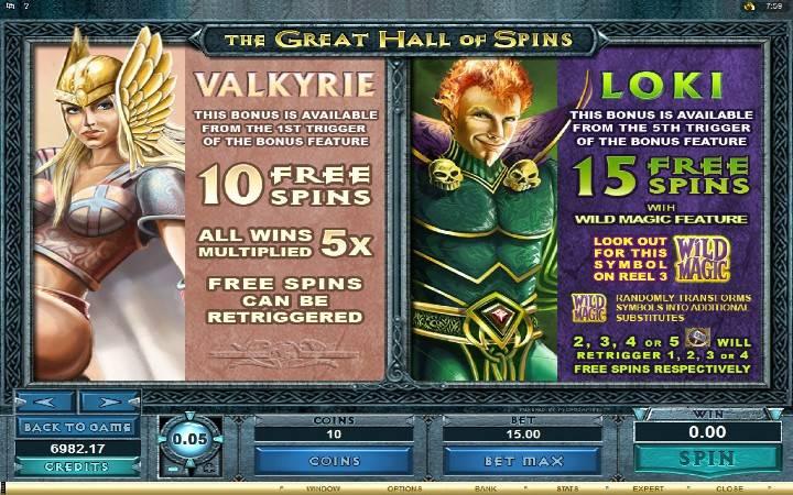 Bonus Casino, Thunderstruck 2