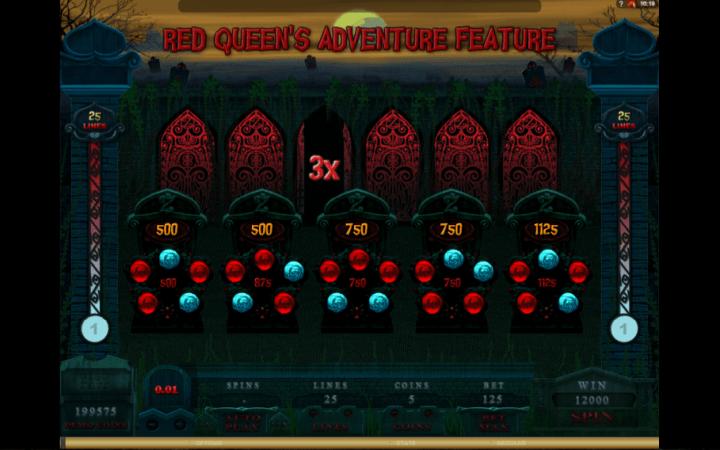 Alaxe in Zombieland, Microgaming, Bonus Casino