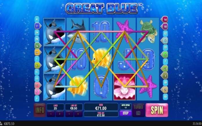 Džoker, Online Casino Bonus, Great Blue