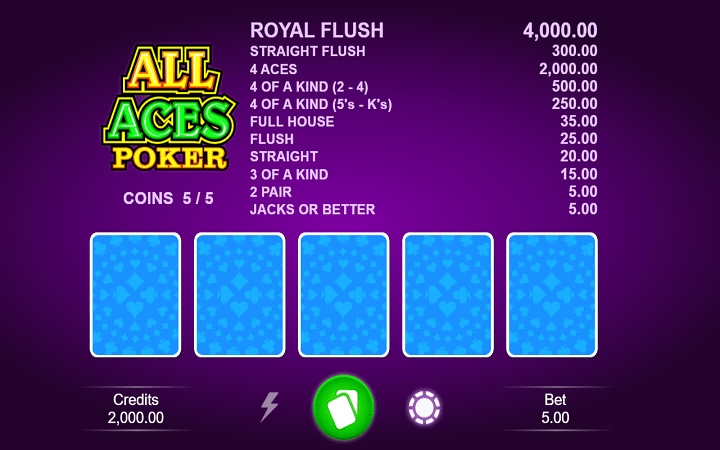 All Aces Poker, Microgaming, Bonus Casino