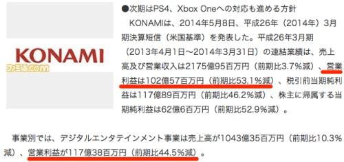 KONAMIが平成26年3月期決算短信を発表 連結業績は減収減益に_(ファミ通_com)_-_Yahoo_ニュース 2