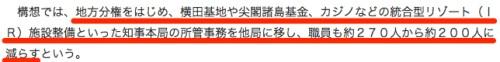 頭脳集団へ機能純化 条例案提案へ 知事、政策企画局構想 東京_(産経新聞)_-_Yahoo_ニュース