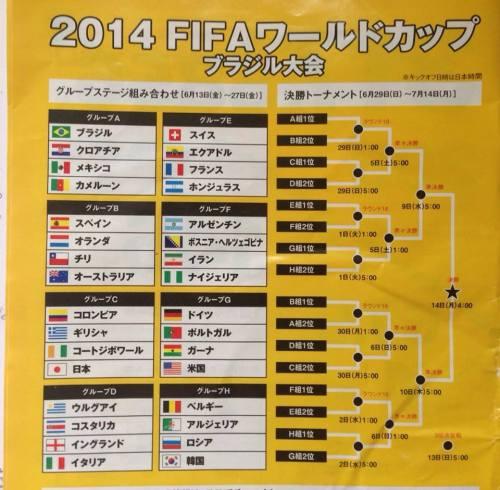 決勝トーナメントキックオフ日時日本時間