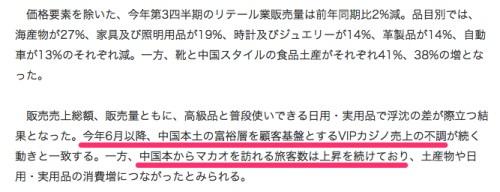 Yahoo_ニュース_-_高級品販売落ち込み顕著、VIPカジノ不調と一致=マカオQ3小売販売額3_減_(マカオ新聞)