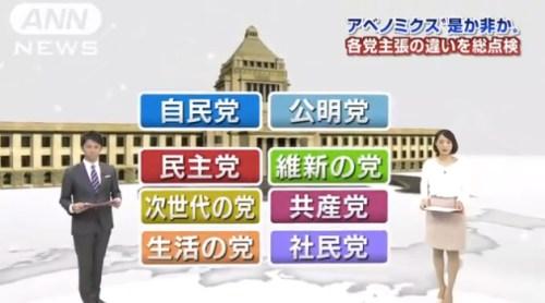 """アベノミクス""""是か非か"""" 各党主張の違いを総点検_テレビ朝日系(ANN)__-_Yahoo_ニュース 9"""
