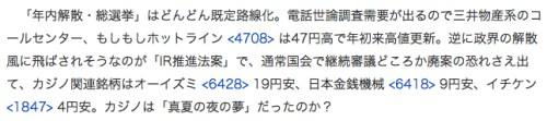 Yahoo_ニュース_-_【日経平均】終盤にSQ週の水曜の鬼に襲われても72円高_(エコノミックニュース)
