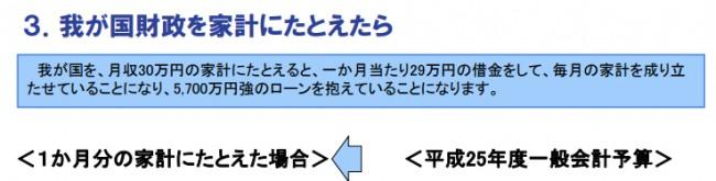 https___www_mof_go_jp_budget_fiscal_condition_related_data_sy014_25_10_pdf_search___E8_B2_A1_E6_94_BF_E6_BA_96_E5_82_99_E8_B3_87_E7_94_A3_E7_B7_8F_E9_A1_8D__E6_97_A5_E6_9C_AC_