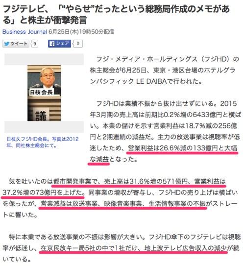 フジテレビ株主総会茶番日枝会長続投