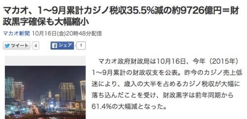 マカオ、1~9月累計カジノ税収35_5_減の約9726億円=財政黒字確保も大幅縮小_(マカオ新聞)_-_Yahoo_ニュース