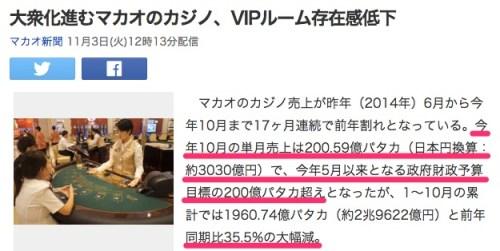 大衆化進むマカオのカジノ、VIPルーム存在感低下_(マカオ新聞)_-_Yahoo_ニュース