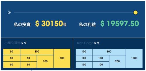 xabo投資2017