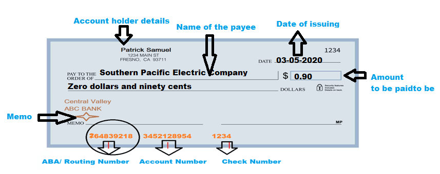 steps involved while writing a check
