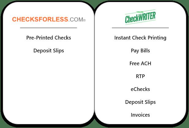 Checks for Less