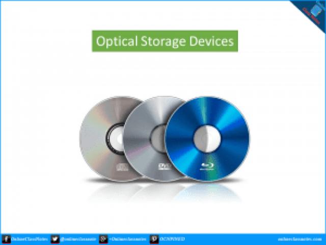 Write short notes on Optical Storage Device