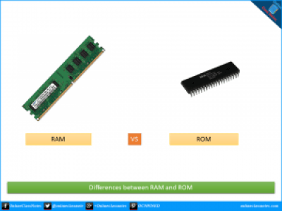 Basic differences between RAM and ROM