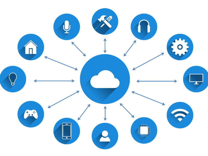Benefits of Cloud Computing for an Organization in 2021
