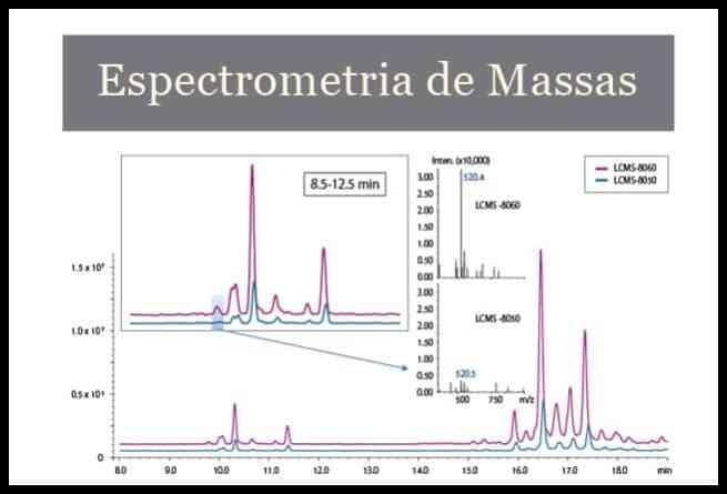 espectrometria-de-massas