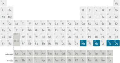 13 Modelos Atualizados de Tabela Periódica para Baixar em PDF