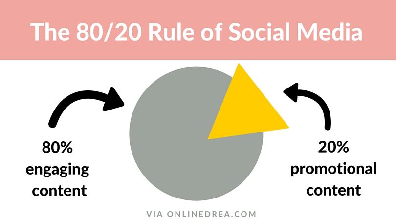 80-20 rule of social media explained